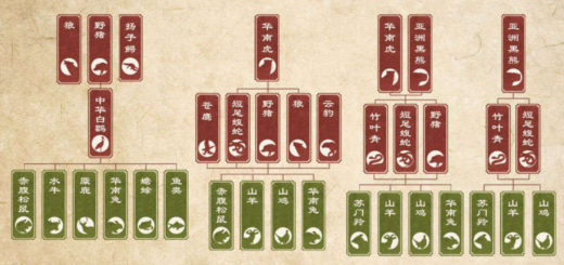 Age of Wushu 2 выживание