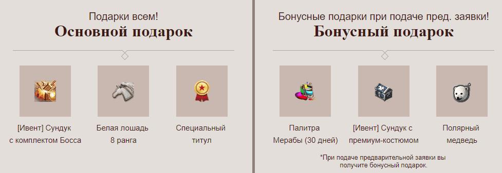 подарки black desert перенос аккаунтов
