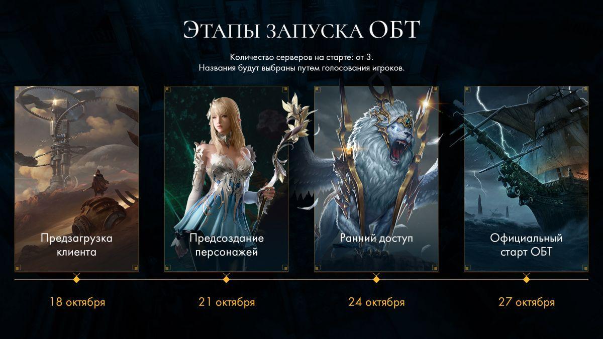 дата lost ark этапы в россии
