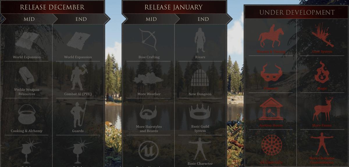 В раннем доступе Mortal Online 2 появится в марте