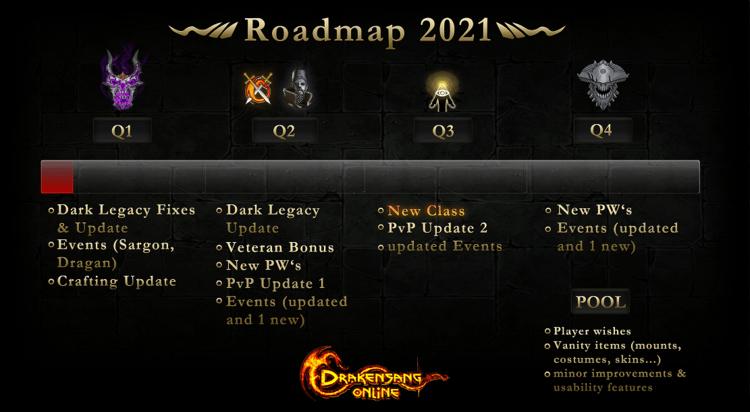 Drakensang Online получит новый класс в 2020 году