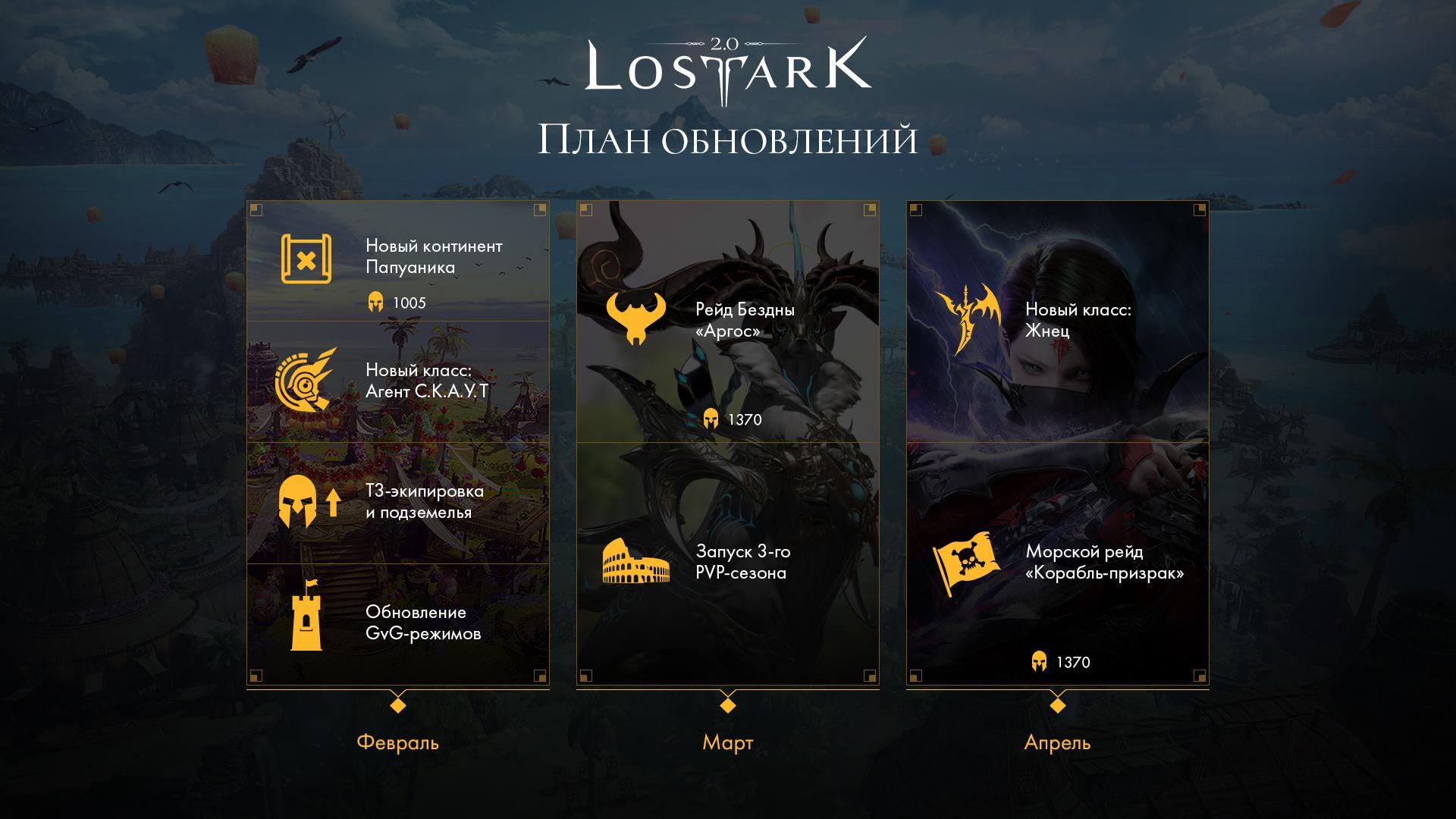 Появился план по развитию LOST ARK