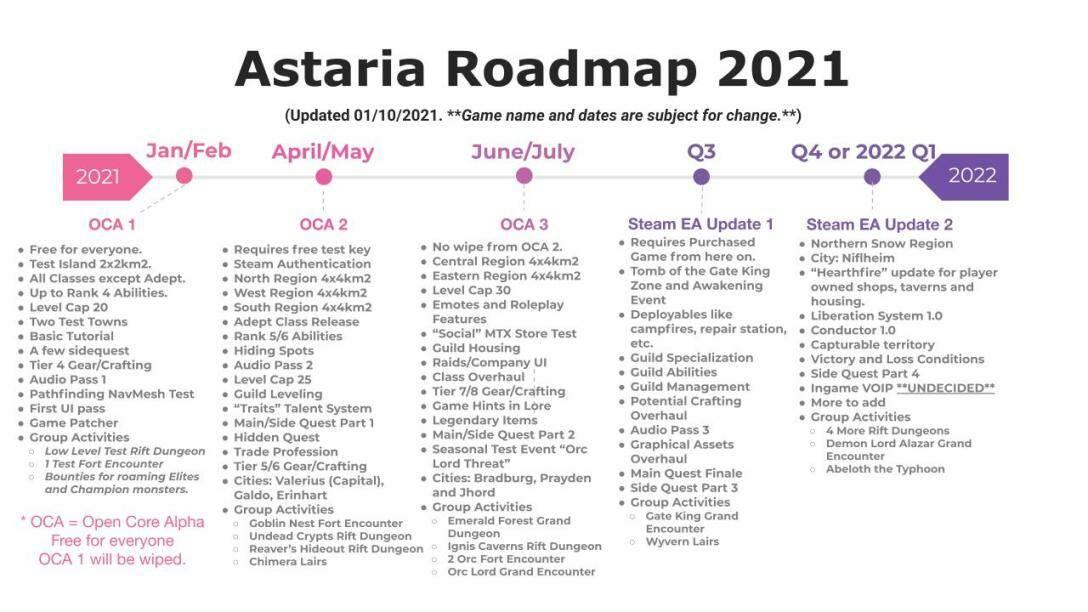 Astaria выйдет в раннем доступе Steam в октябре