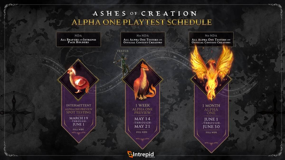 Альфа-тестирование Ashes of Creation перенесли