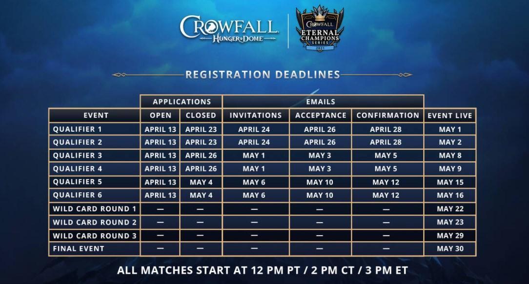 В Crowfall проведут турнир с фондом в 50 тысяч долларов