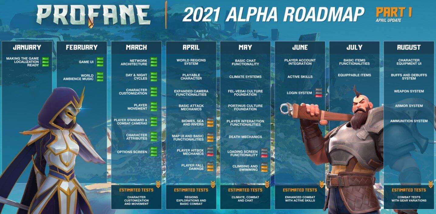 Новая MMORPG Profane получила новый план по развитию на 2021 год
