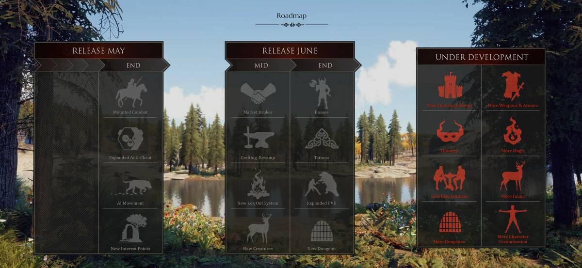 Появилась обновлённая дорожная карта Mortal Online 2