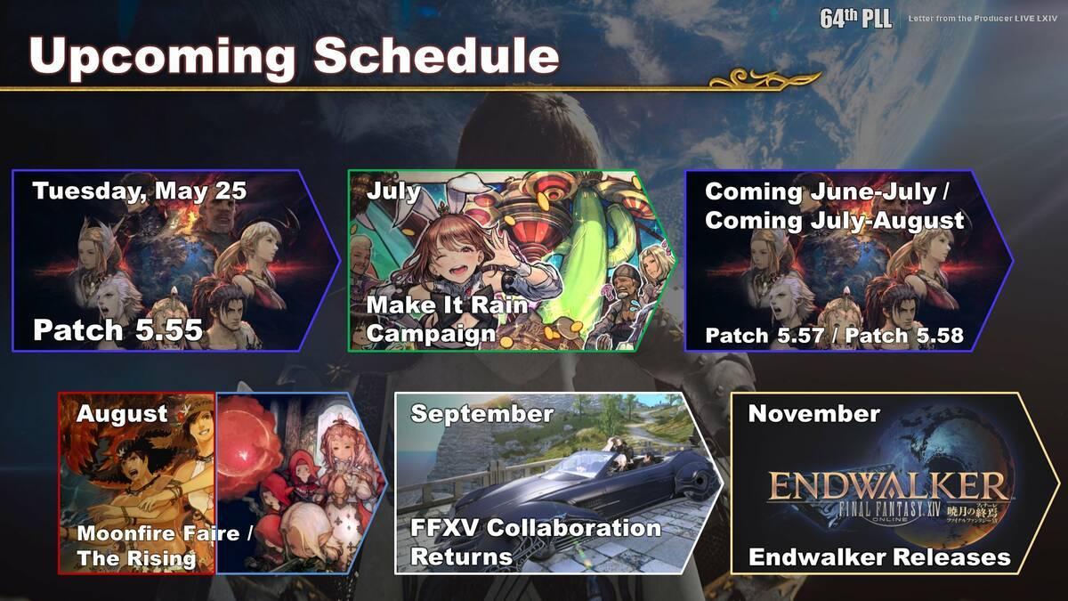 Появилась дорожная карта Final Fantasy XIV