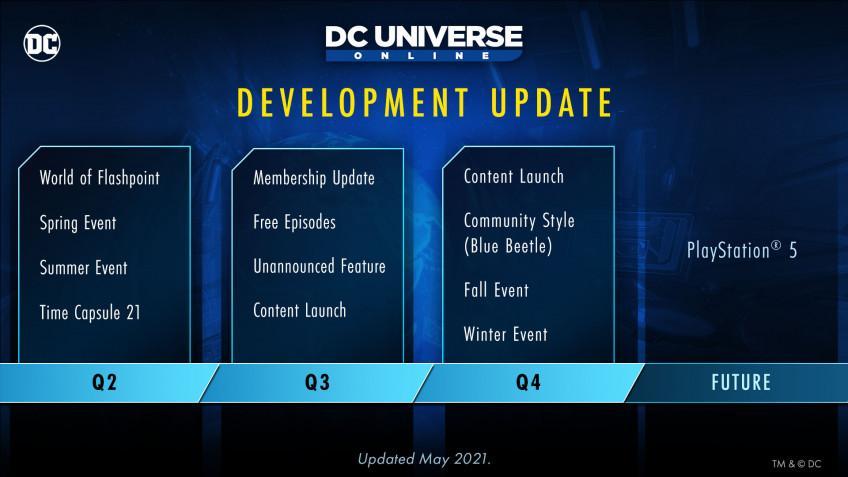 Дополнения для DC Universe Online сделают бесплатными