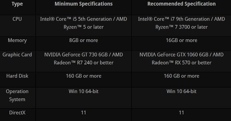 Blade and Soul на движке Unreal Engine 4 требует 160 ГБ свободного места