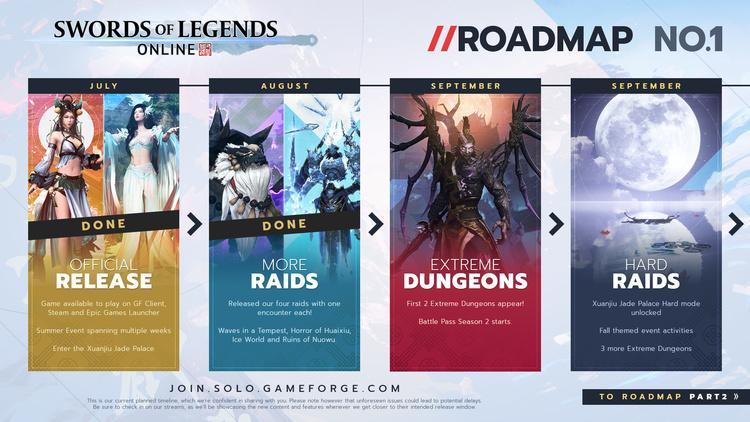 Появилась дорожная карта по развитию Swords of Legends Online