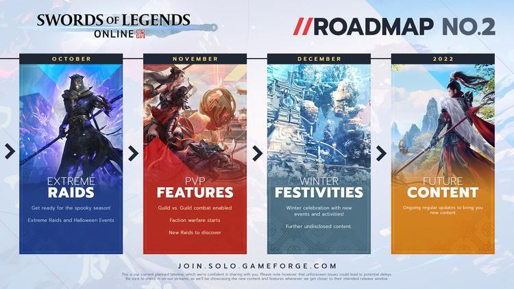 План по развитию Swords of Legends Online